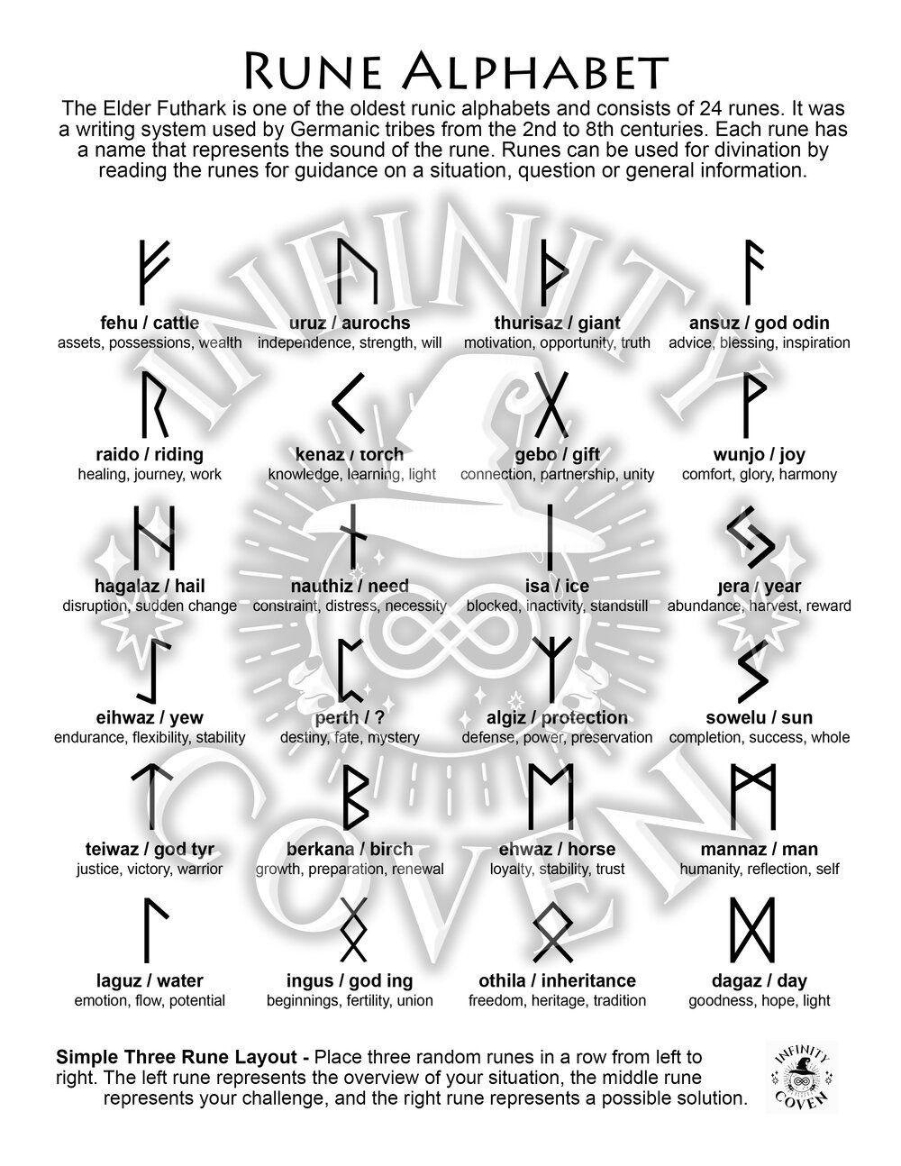 Rune Alphabet — Infinity Coven   Rune alphabet, Runes, Divination ...