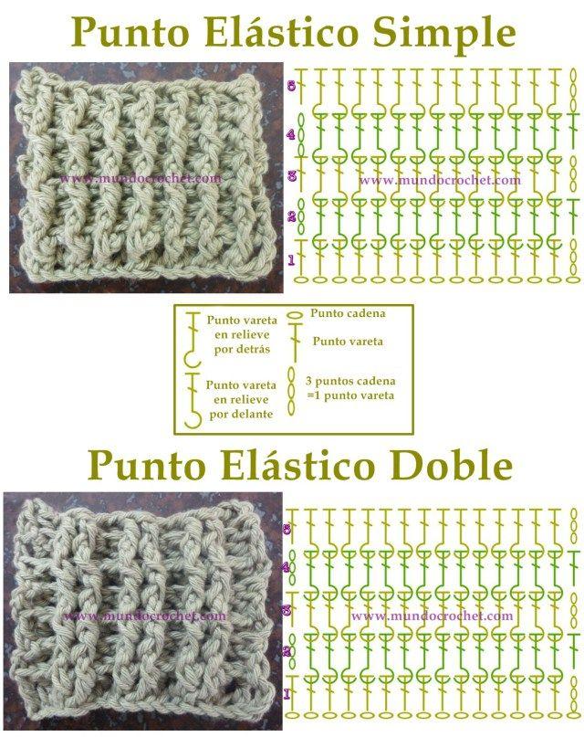 Como tejer punto elastico a crochet o ganchillo paso a paso08 ...