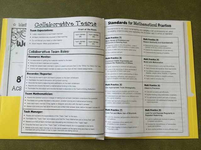 Interactive Math Notebook - Collaborative Team Roles