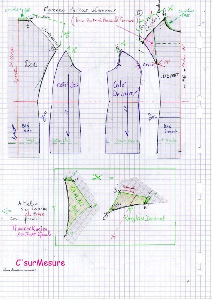comment faire le patron du blouson et de sa manche raglan couture paule prendre base veste et. Black Bedroom Furniture Sets. Home Design Ideas