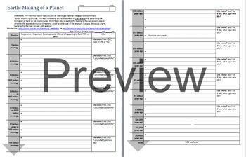 Earth Making Of A Planet Movie Worksheet Video Lab Note Page Planets Earth Science Lessons Planet Movie