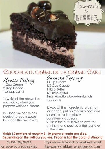 Chocolate cake Filling and Topping