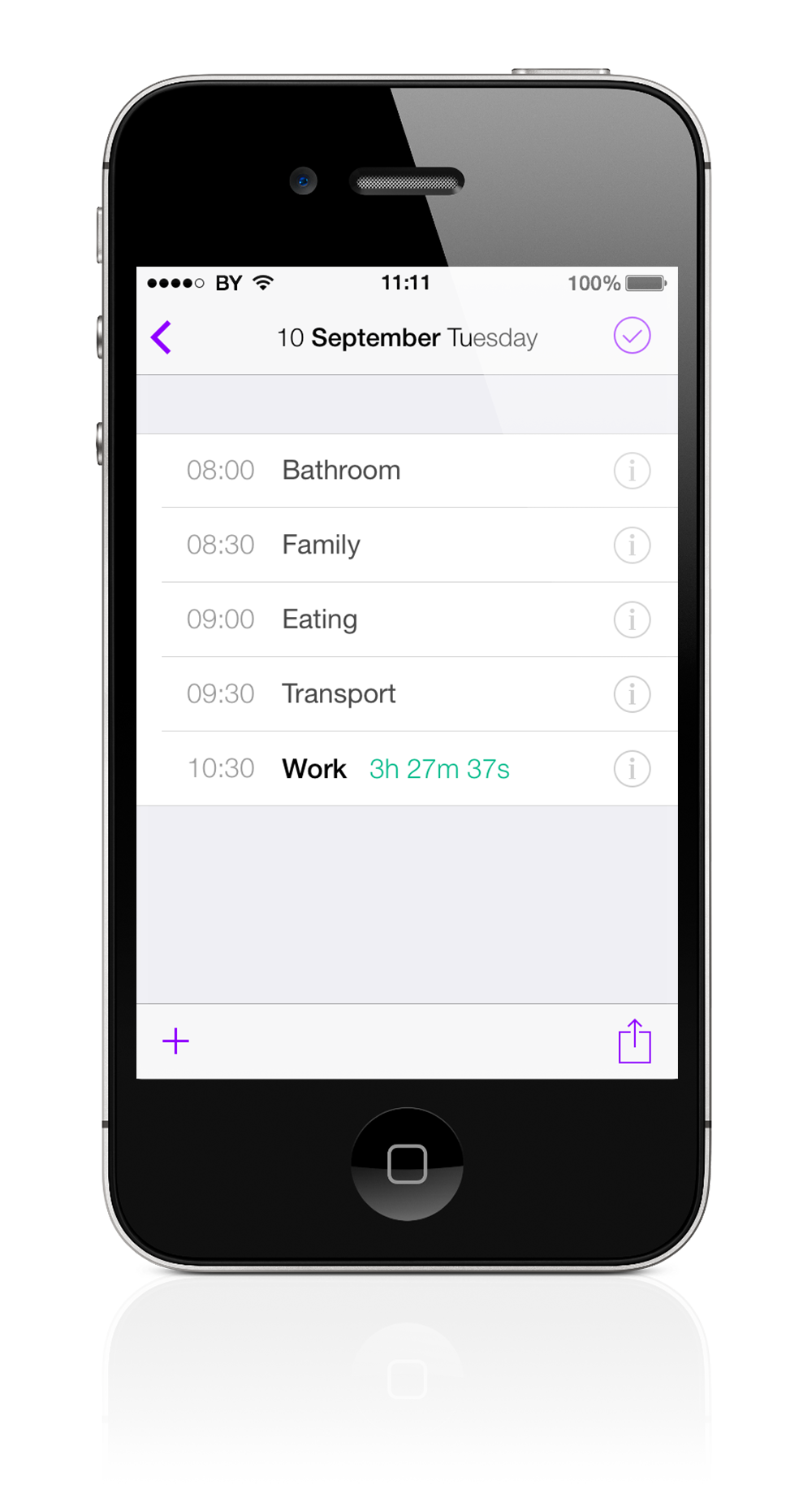 tech watch melytics for iOS 7 iPhone app for tracking