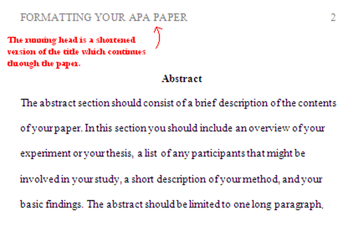 Is The Proper Apa Formatting For Headings And Subheadings