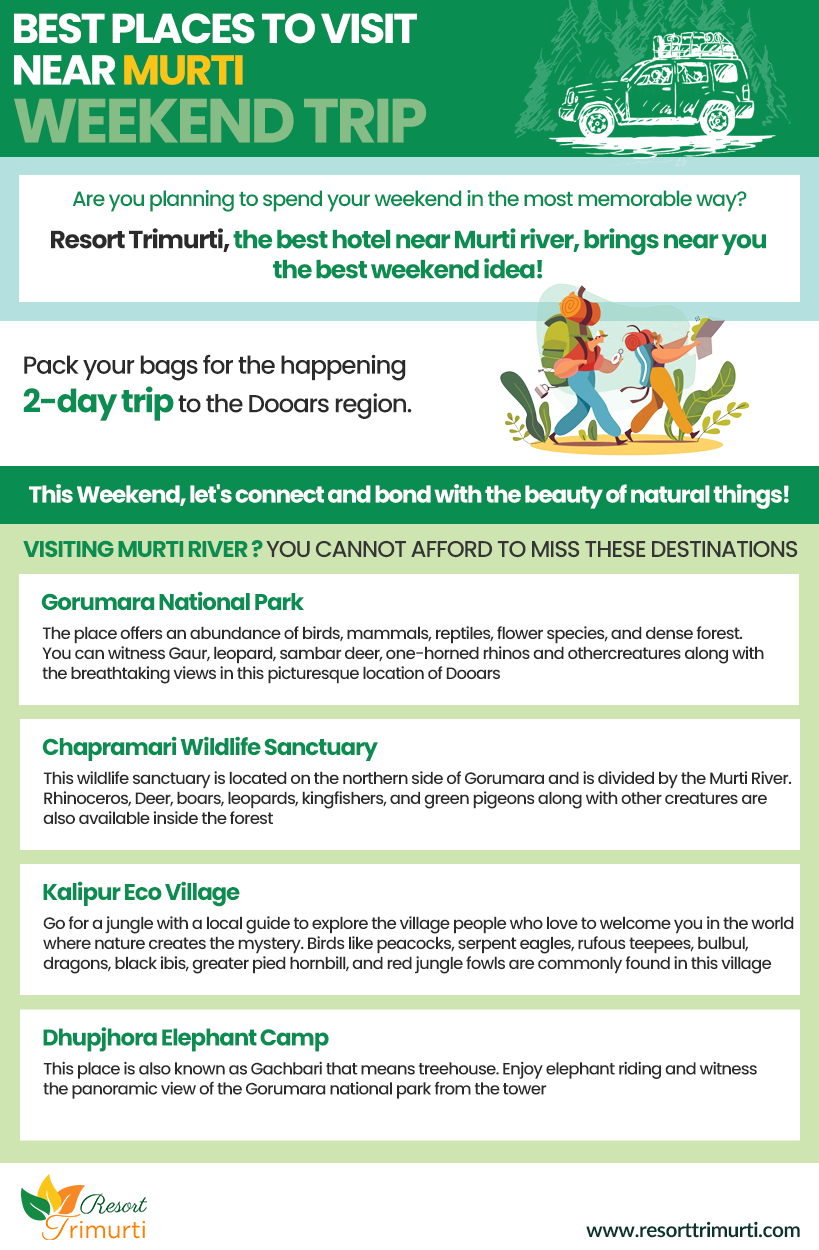 Best Places To Visit Near Murti Weekend Trip Cool Places To Visit Places To Visit Resort