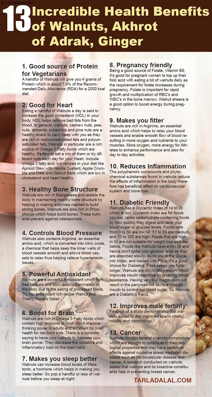13-Incredible-Health-Benefits-of-Walnuts,-Akhrot #HeartHealthyFoods #walnutsnutrition