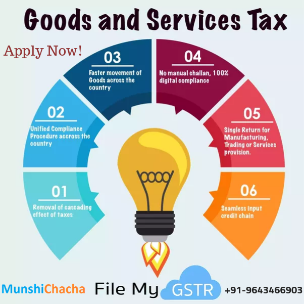 Benefits Of Gst Gst Will Provide Tax Credit Benefit At Every Stage In The Chain Infographic Powerpoint Infographic Design Template Graphic Design Templates