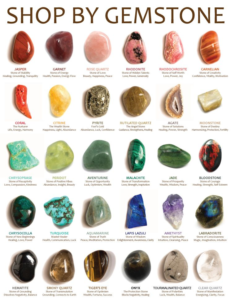 Crystal Gemstone Meanings | Gemstones And Crystals Meanings Shop ...