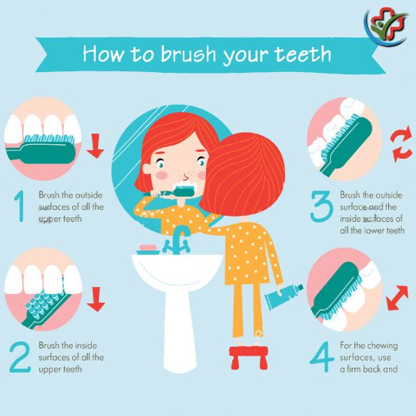 Is your child brushing its teeth correctly? #DentalHealthMonth ...