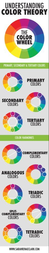Understanding Color Theory The Basics  Sarah Renae Clark  Coloring Book Artist and Designer  Color theory