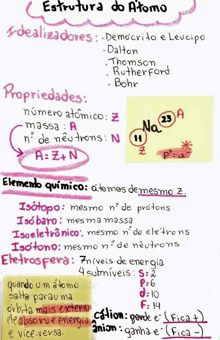 Resumo De Química Para Ensino Médio Sobre Estrutura Atômica