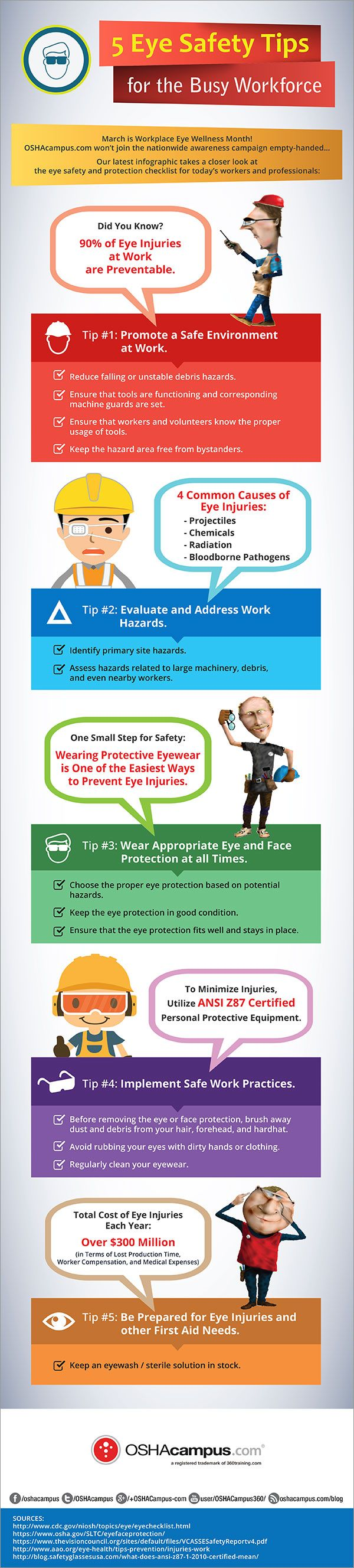 Brush up on some basic safety tips as we celebrate