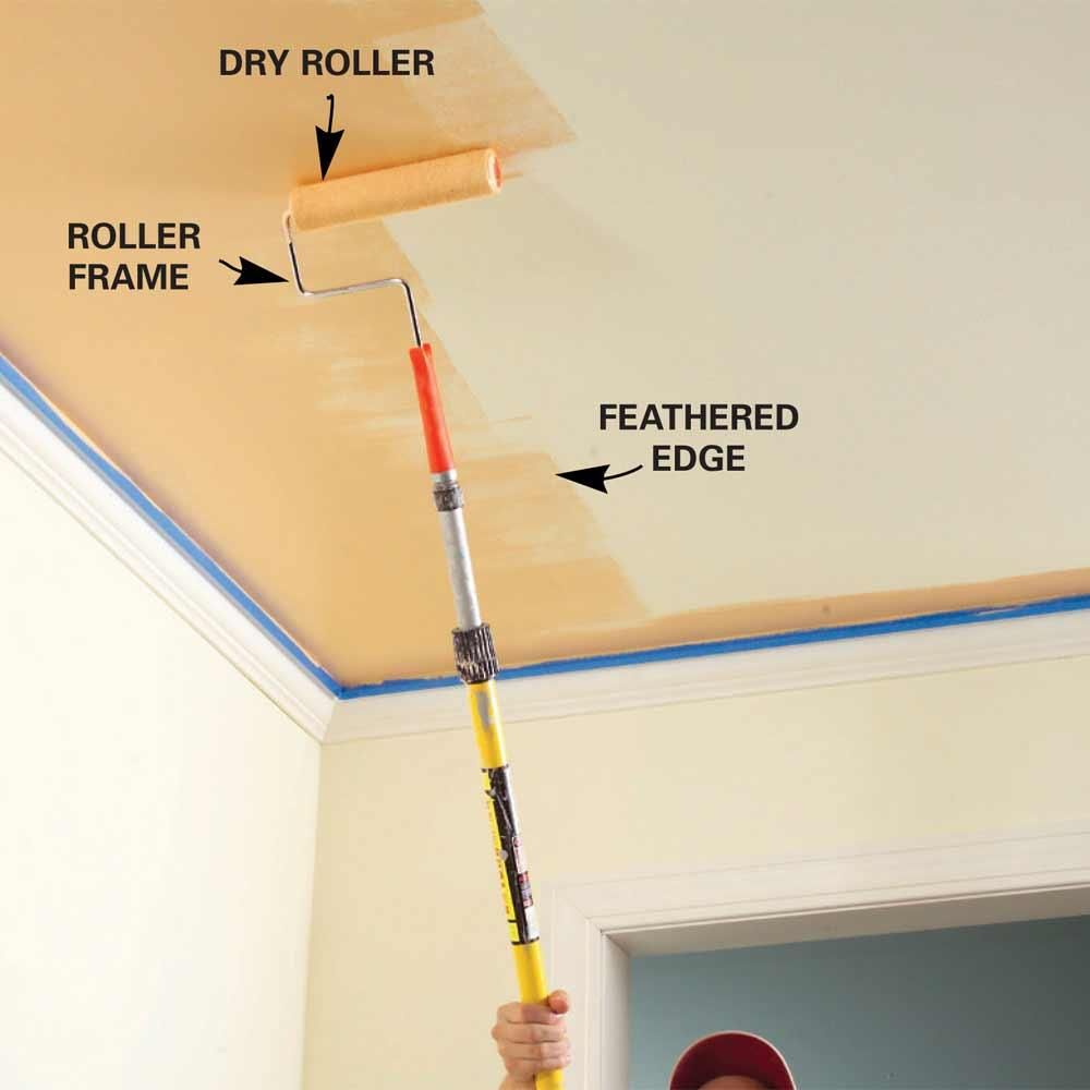 How To Paint A Ceiling Painting Ceilings Tips Painting Trim