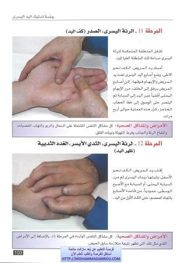 كتاب العلاج الشامل للجسم عبر تدليك اليدين والقدمين رفلكسولوجي Hand Therapy Beauty Skin Care Natural Medicine