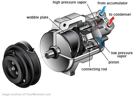 AC Compressor Replacement Bilar, Bil