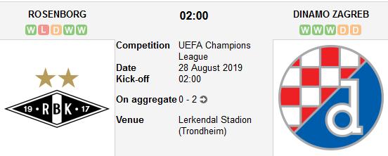 Prediksi Bola Rosenborg Vs Dinamo Zagreb 28 Agustus 2019 Pep Guardiola 28 Agustus Toulouse