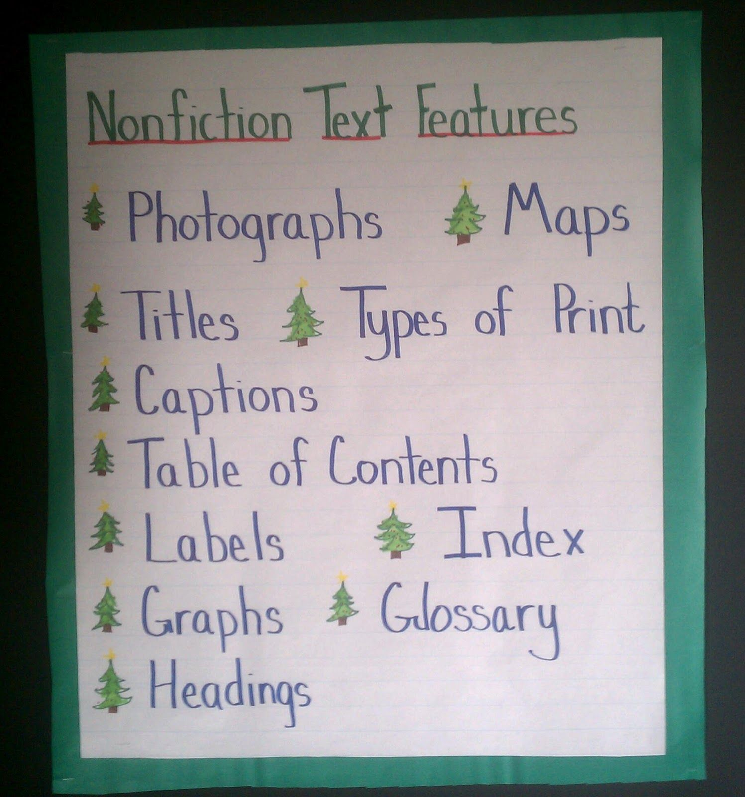 Thoughts Of A Third Grade Teacher Nonfiction Summaries Text Features Worksheet Nonfiction Texts Nonfiction