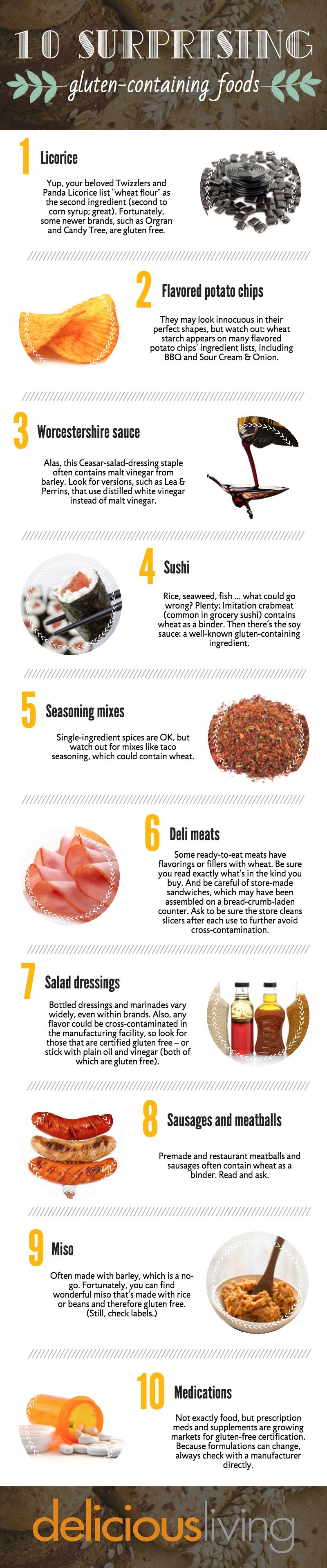 Infographic 10 Surprising Gluten Containing Foods Gluten Free Info Gluten Free Health Foods With Gluten