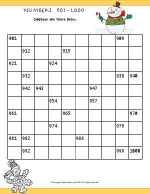 Worksheet | Numbers 901 - 1,000 | Practice writing numbers ...