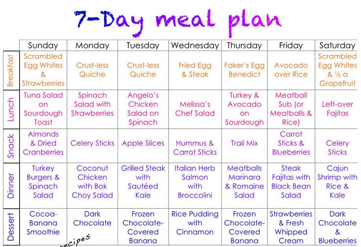 healthy 7 day weight loss meal plan | salegoods | Pinterest ...