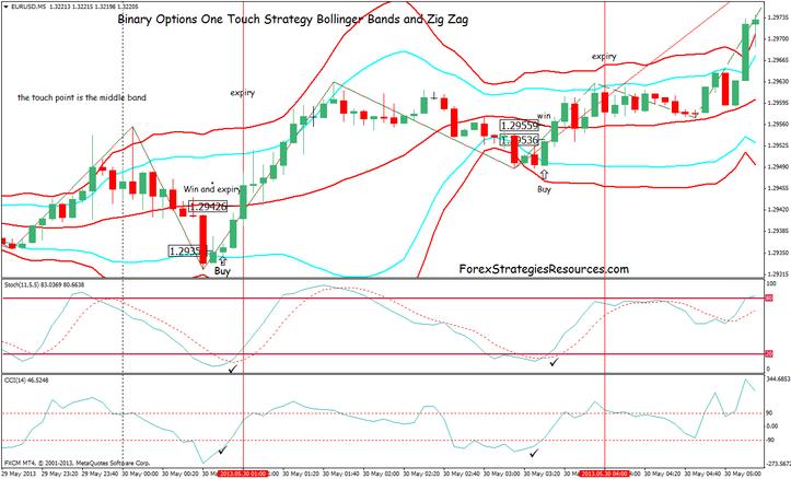 Stock options market data