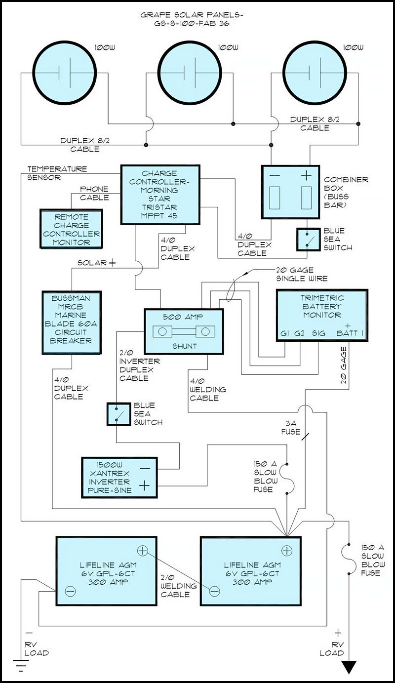 Solar Panel Roof Rack Install Rv Batteries And Pinterest Wiring Diagram For Cell Installation Schematic Http Truckcampermagazinecom Camper
