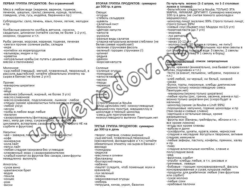 Безуглеводная Диета Список Продуктов Которые Нельзя Есть. Безуглеводная диета: таблица продуктов и меню
