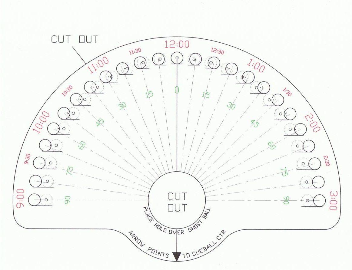 cut angle estimation template