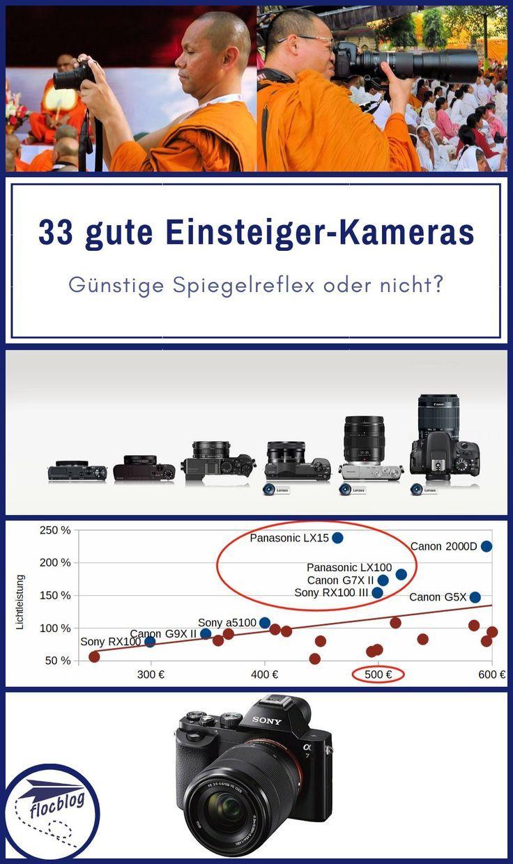 17 gute & günstige EinsteigerKameras bis 500 Euro [2020