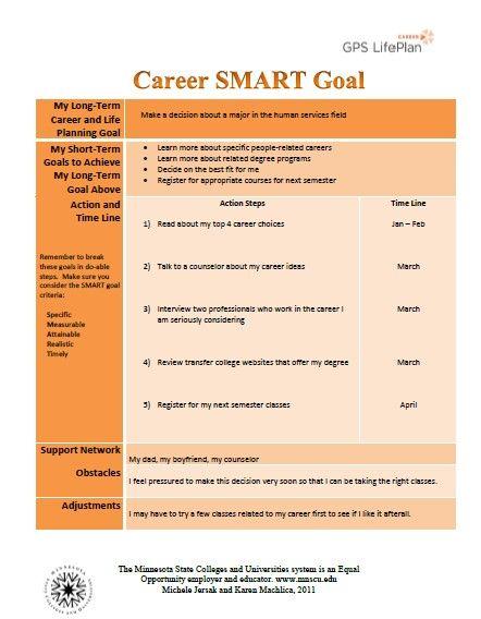 SMART Goal Career Tracker | Library | Career advice, Career, Shopping