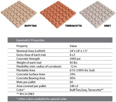 Attractive Product Information For Permeable Pavers From Soil Retention, Drivable  Grass   Great For Paving Green