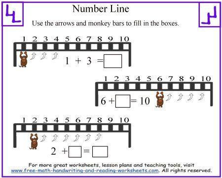monkey bar number line worksheet | Worksheets | Pinterest ...
