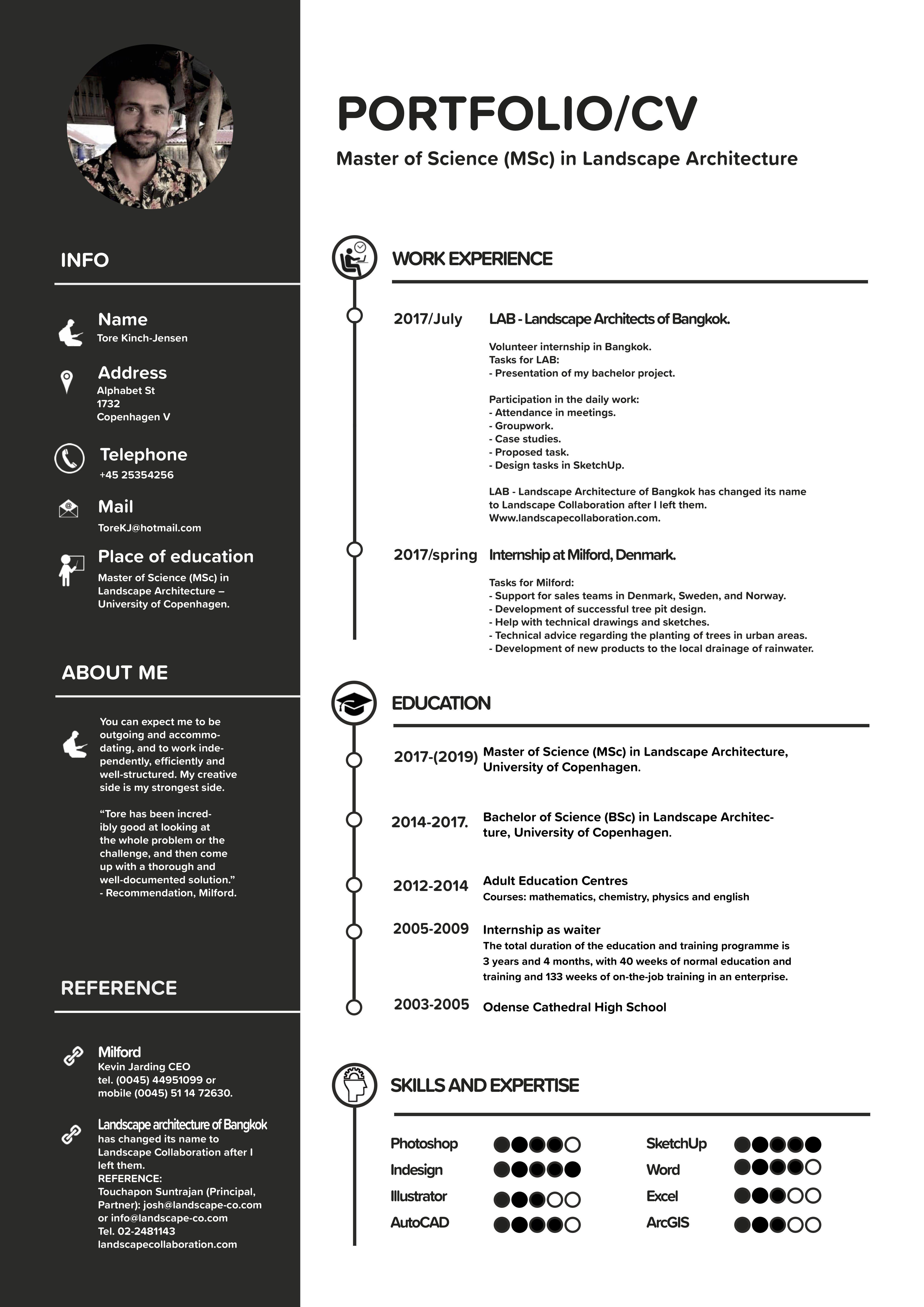 Resumelandscape Portfolio D Architecture Modele Cv Design Cv Creatif