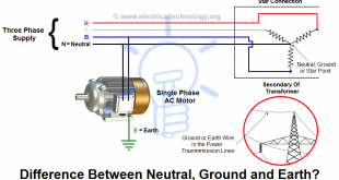 What Is The Difference Between Neutral Ground And Earth Electricity Earthing Grounding Electronic Engineering