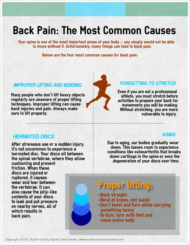 Back Pain by South County Spine Care Center #infographic