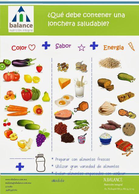 Qu debe contener una lonchera saludable solo fotos - Ideas para una cena saludable ...