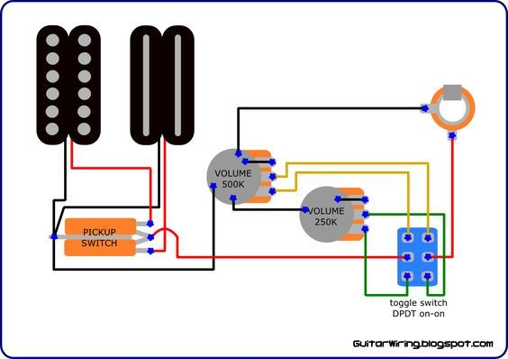 Marvelous The Guitar Wiring Blog Diagrams And Tips Custom Wiring For Wiring Cloud Hisonuggs Outletorg