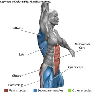 GLUTES - SNATCH KETTLEBELL ONE ARM | Sport | Pinterest | Ejercicios ...