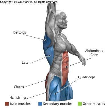 GLUTES - SNATCH KETTLEBELL ONE ARM | Musculação | Pinterest ...