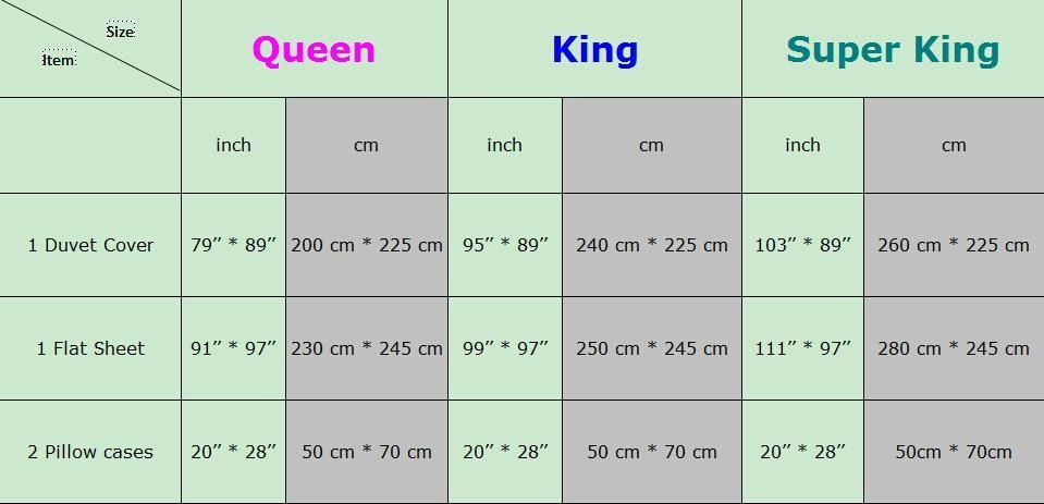 Size Of A Queen Bed In Cm, Queen Bed Sheet Dimensions Cm
