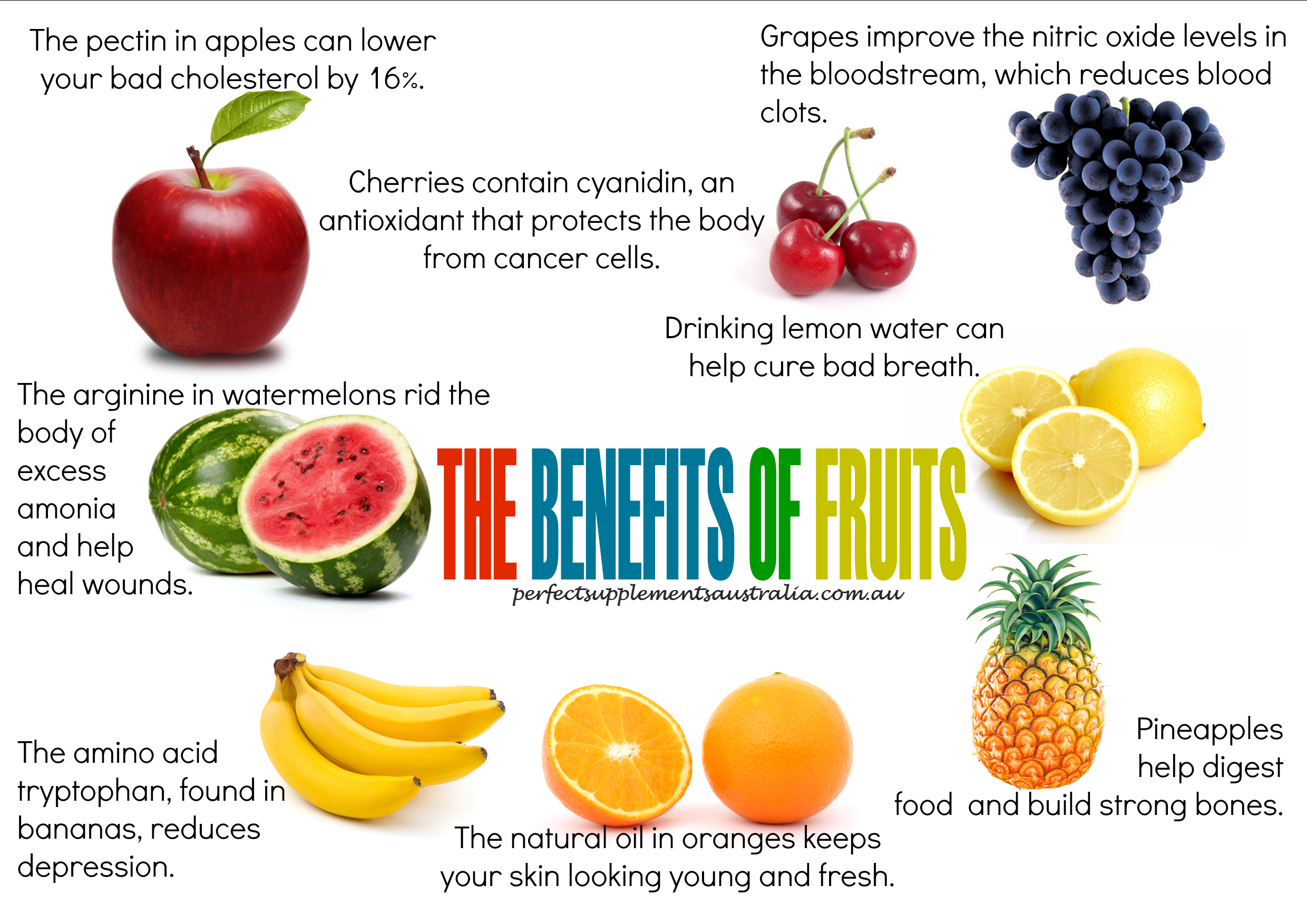 eating ‪#‎fruit‬ provides health benefits — people who eat
