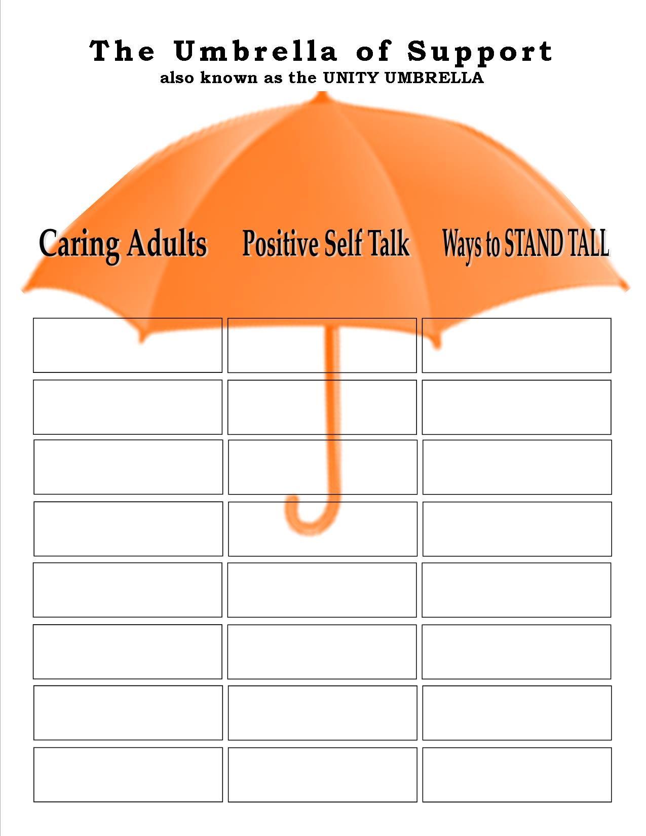 Support Coping Umbrella