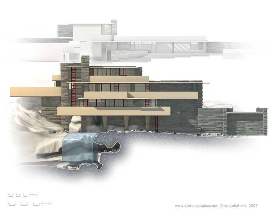 Frank Lloyd Wright Design Philosophy south elevation - frank lloyd wright #historia #arte #design