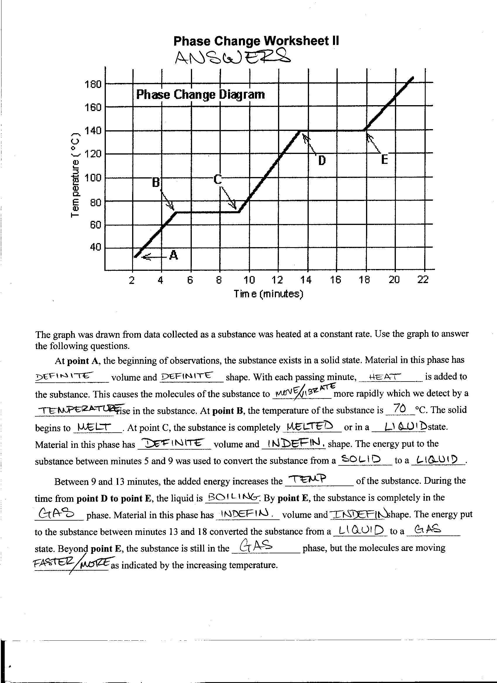 Solubility Graph Worksheet Answers Foothill High School Worksheets Solving Quadratic Equations Graphing