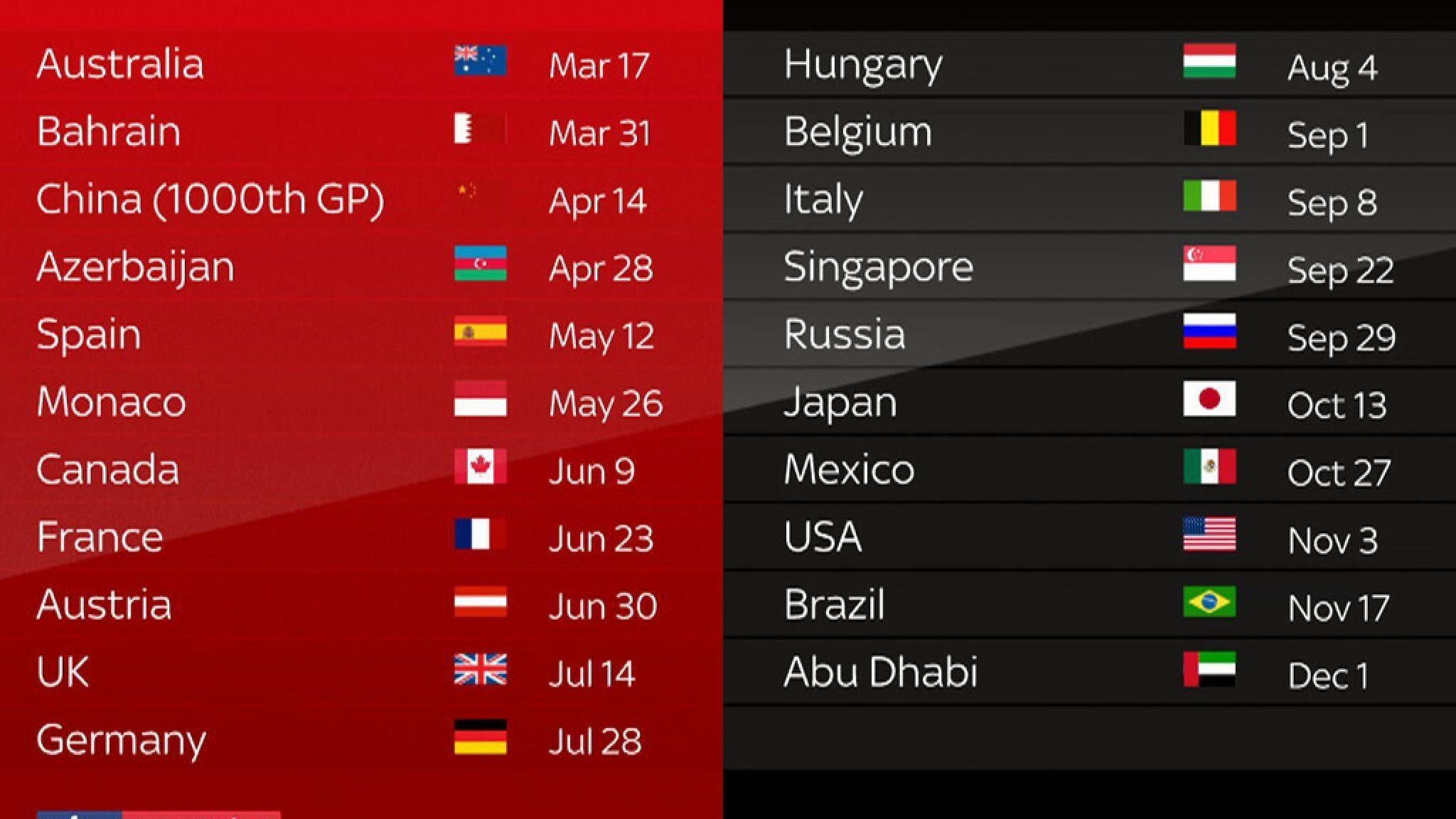 Incredible 2020 F1 Race Calendar Race Calendar F1 Calendar League Table