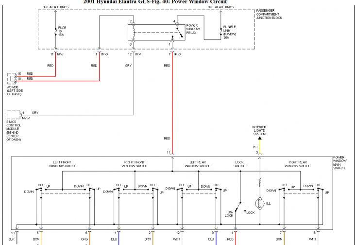18+ Car Window Switch Wiring Diagram - Car Diagram - Wiringg.net | Car  window, Hyundai accent, Diagram | Hyundai Accent Wiring Electric Window |  | www.pinterest.ph