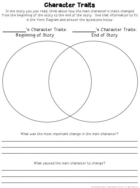 Character Traits Graphic Organizer Venn Diagram Circuit Diagram