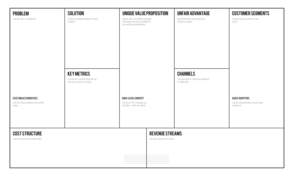 how to compile a lean canvas Startup business plan