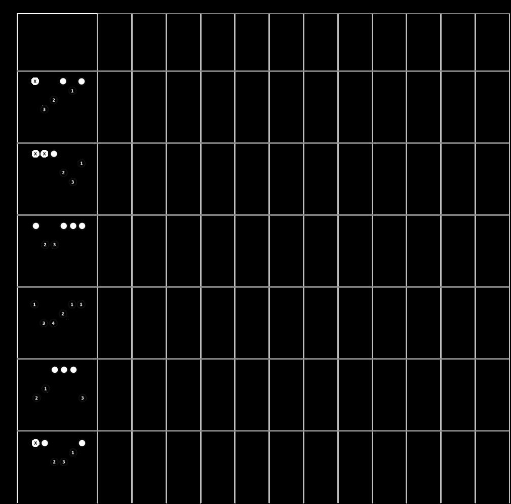 Capo Matrix P Jpg 1 939 1 176 Pixels Guitar Chords Guitar Capo Guitar Chord Chart