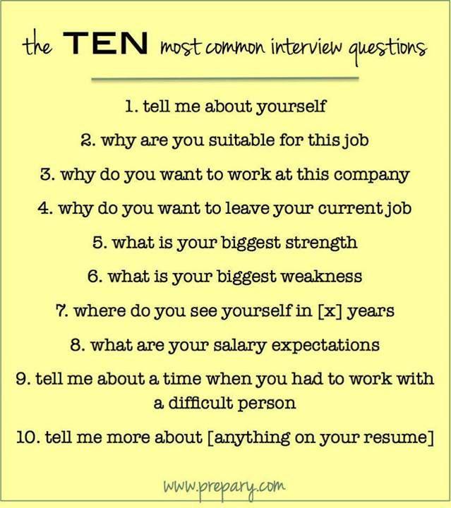 1) Fotos de la biografía - Improve your English language Inglés - how to improve your resume